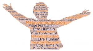 Image d'une personne qui a les bras en l'air et à l'intérieur inscriptions: Etre Humain Pilier fondamental